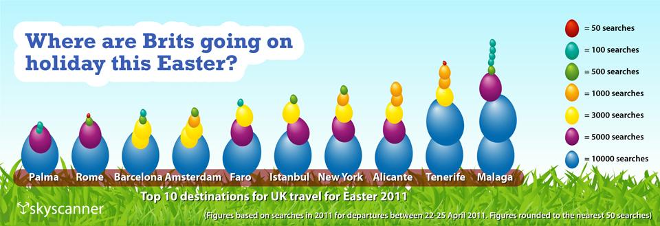 Easter-Infographic.jpg