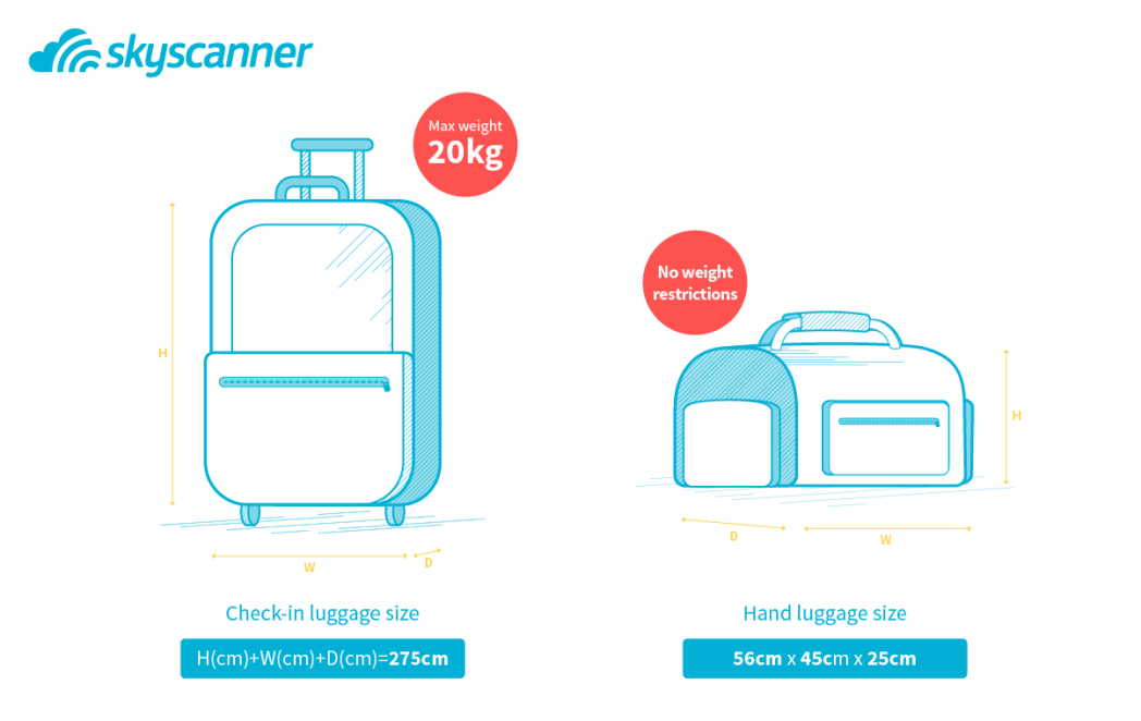 easyJet hand baggage allowances: size and weight restrictions