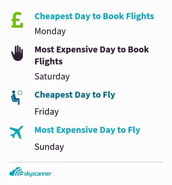 Skyscanner data infographic