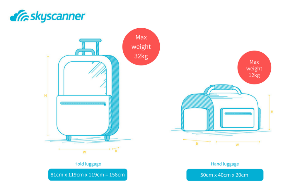 Ryanair hand luggage explained and how to maximise your ...